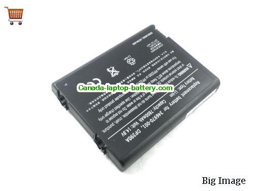 Canada 380443-001 DP399A  HSTNN-DB02 HSTNN-DB03 Battery For HP COMPAQ PP2100 PP2200 PP2210 DP390A Laptop 6600mah