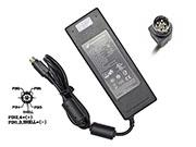 FSP 12V 7A 84W Laptop Adapter, Laptop AC Power Supply Plug Size